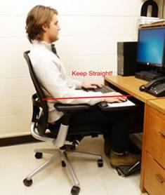 Ergonomics Radiological Amp Environmental Management