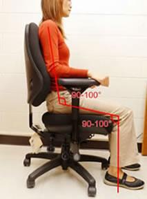 ergonomics radiological environmental management purdue university