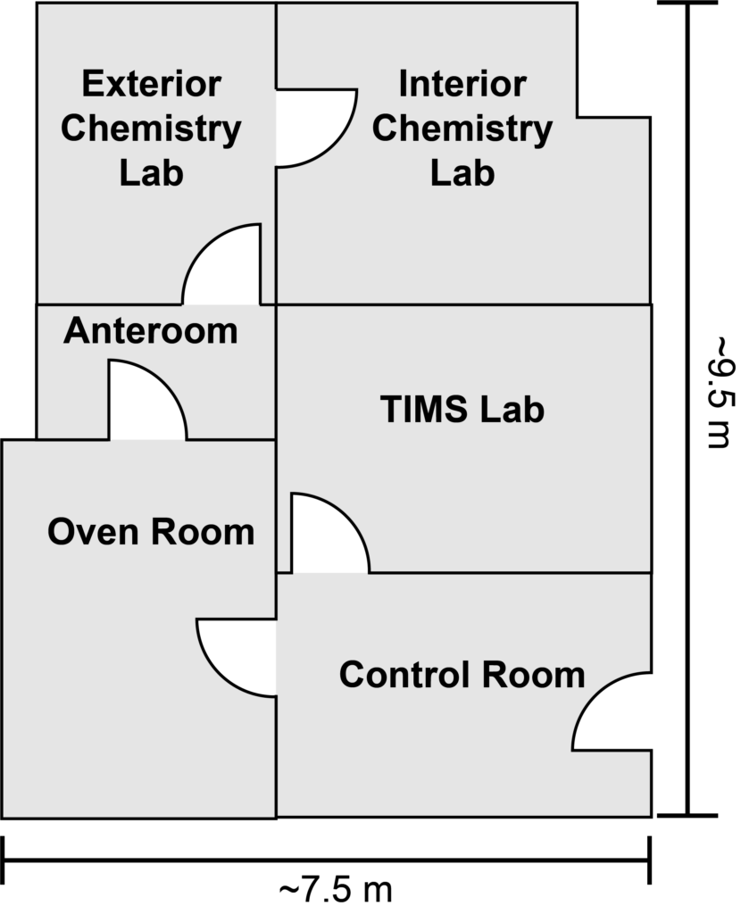 Schematic footprint of the Radiogenic Isotope Geology Lab