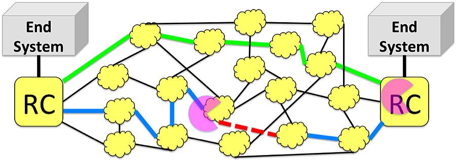 App diagram