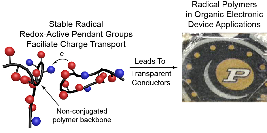 charge transport in conducting polymer