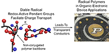 radical polymers