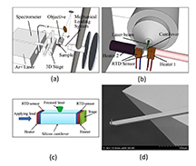 Nanomechanical properties