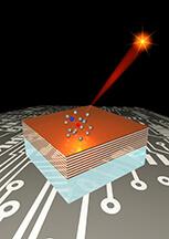 Shalaev nanodiamonds