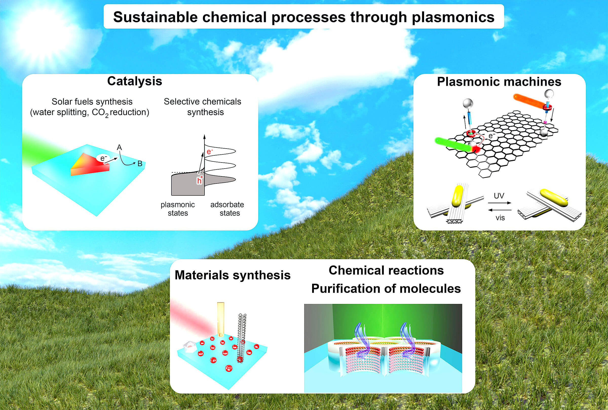 Plasmonics could bring sustainable society desalination tech