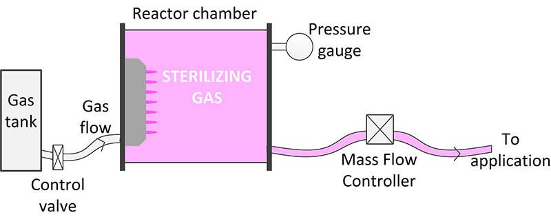 Plasma voltage