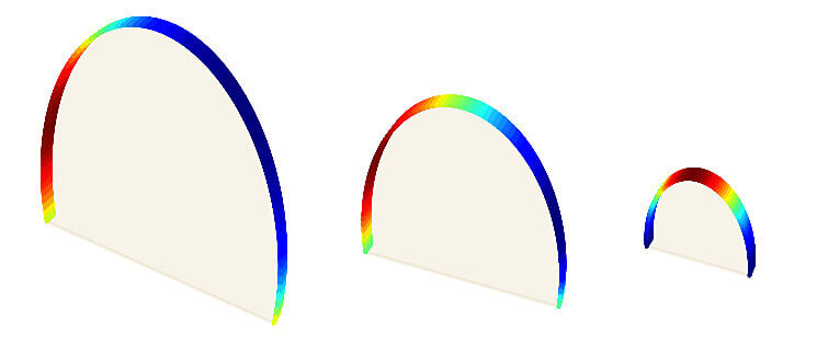 3D deviation