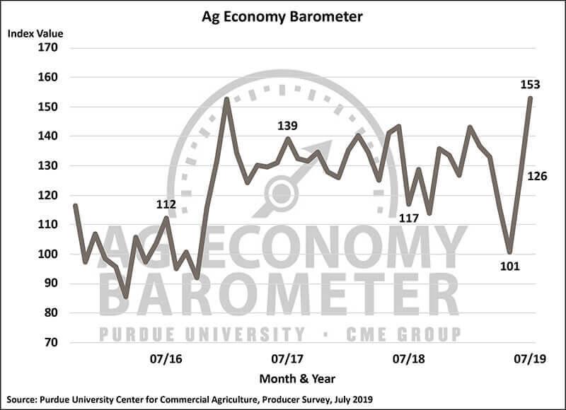 July Barometer