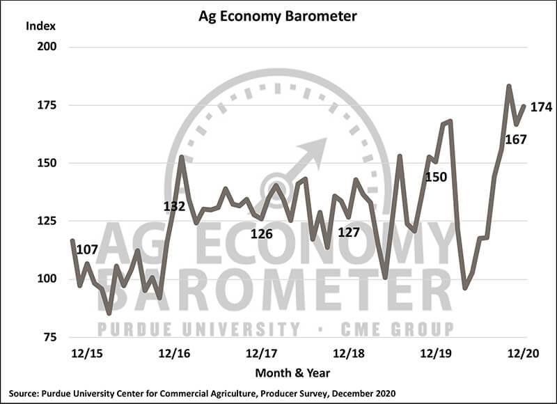 December Barometer