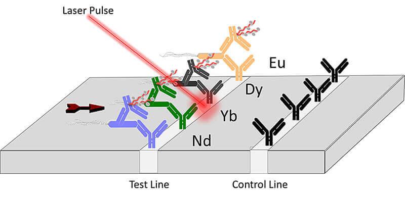 laser-pulse