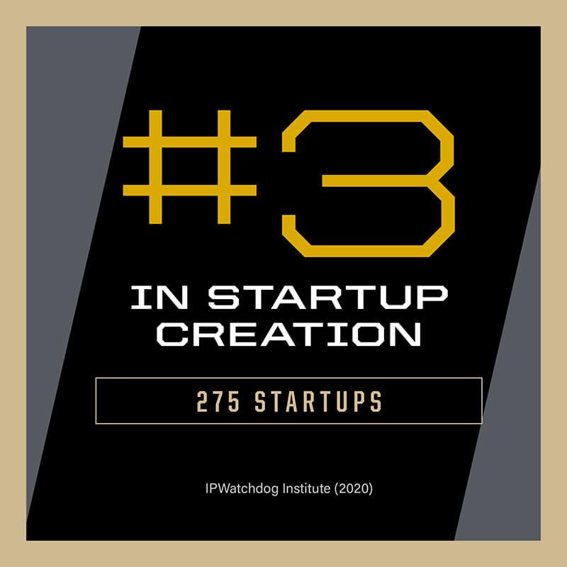 startups-graph